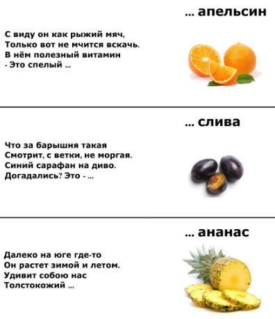 Апельсин, слива, ананас