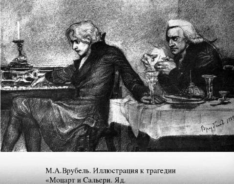 Иллюстрация 11 Моцарт и Сальери