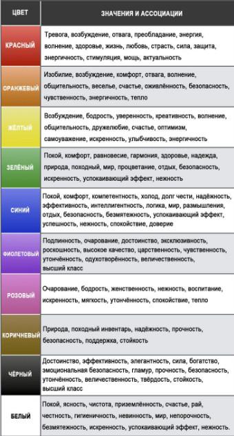 Ассоциации и цвета