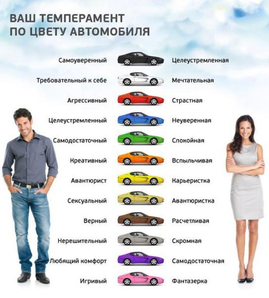 Темперамент цвета в автомобиле